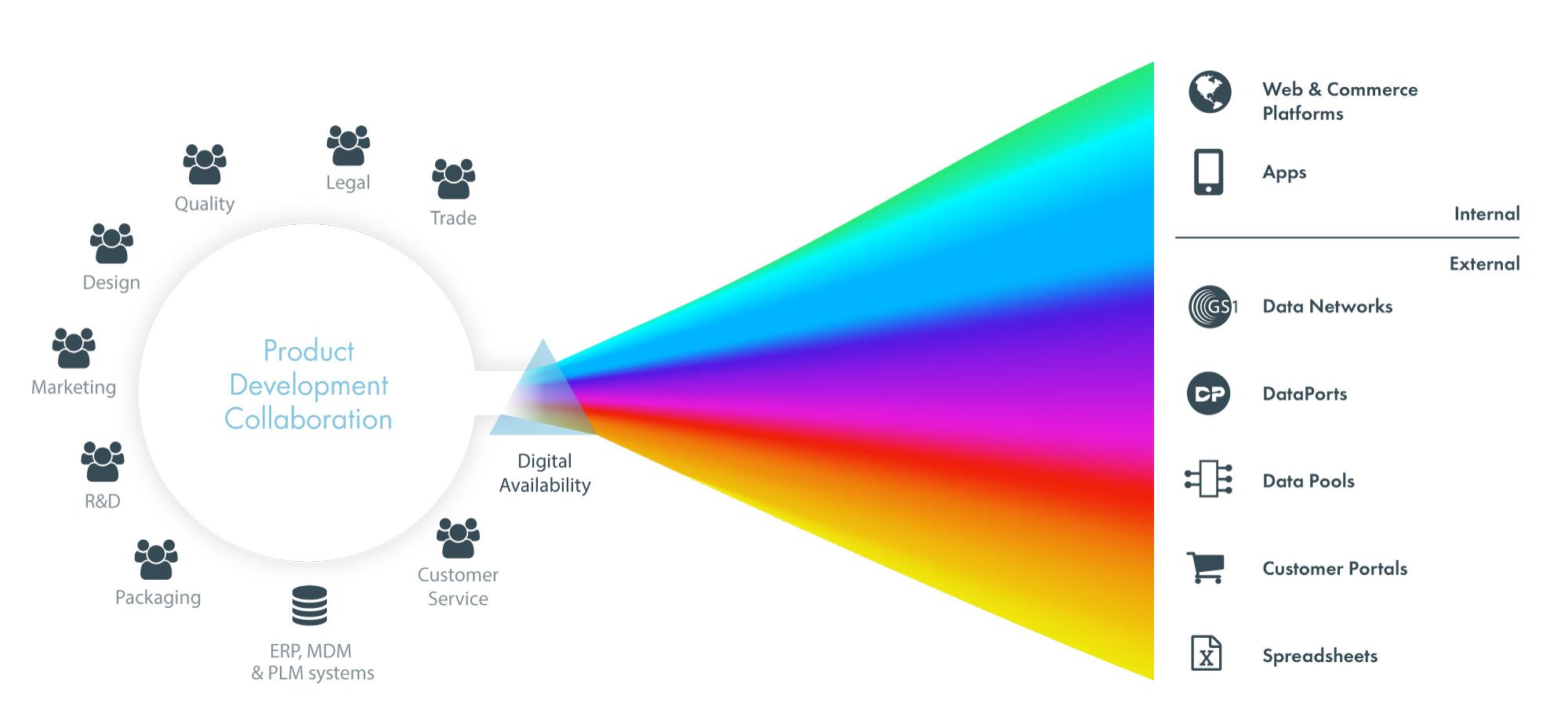 Successful Manufacturers SyncForce Spectrum