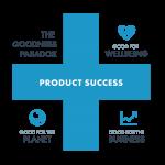Visual presentation of the Goodness Paradox